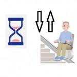 Quelle est la vitesse des montes-escaliers?